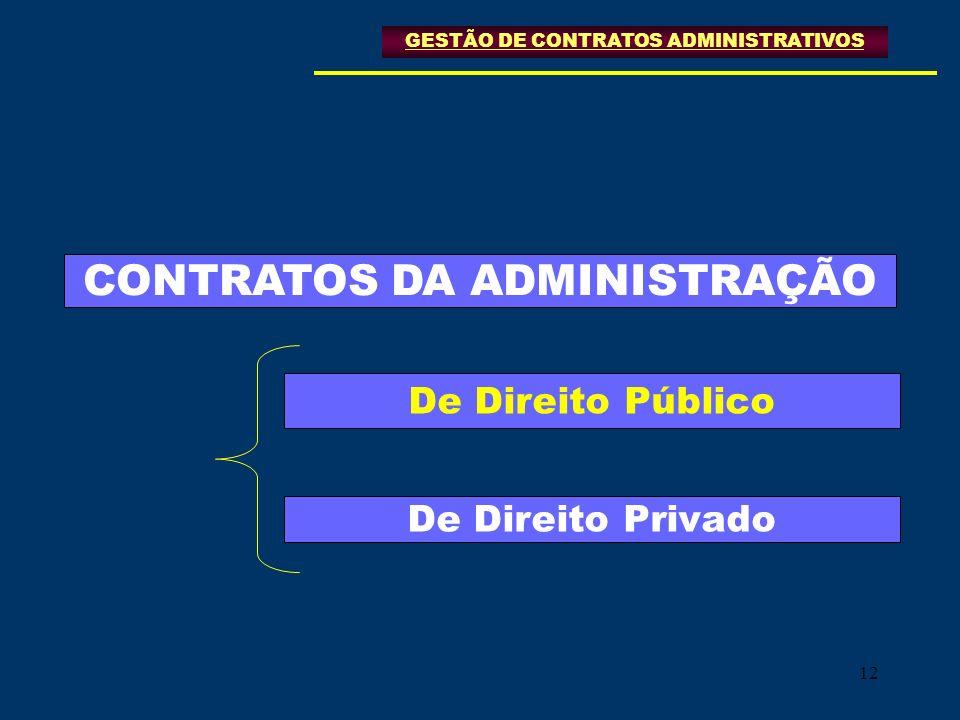 12 CONTRATOS DA ADMINISTRAÇÃO De Direito Público De Direito Privado GESTÃO DE CONTRATOS ADMINISTRATIVOS