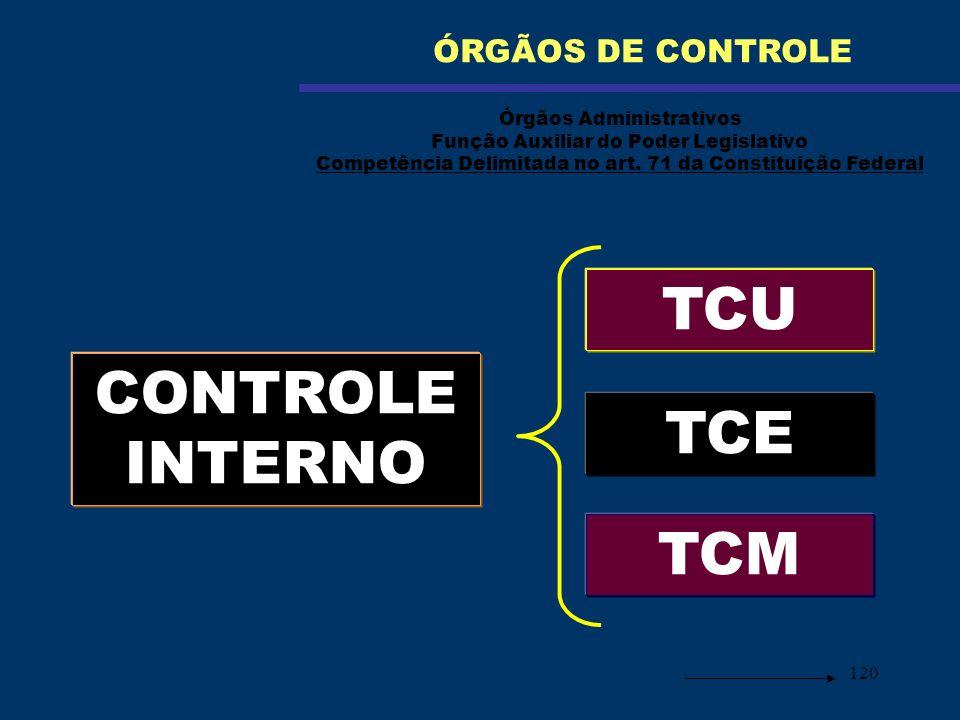 120 TCU ÓRGÃOS DE CONTROLE TCE TCM CONTROLE INTERNO Órgãos Administrativos Função Auxiliar do Poder Legislativo Competência Delimitada no art. 71 da C