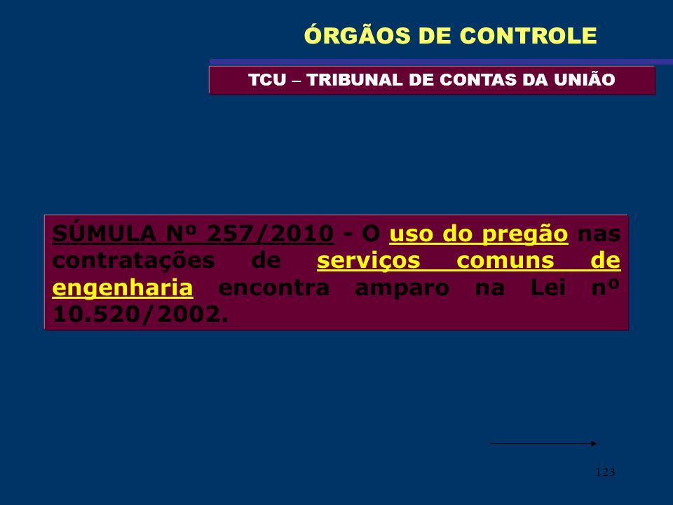123 TCU – TRIBUNAL DE CONTAS DA UNIÃO ÓRGÃOS DE CONTROLE SÚMULA Nº 257/2010 - O uso do pregão nas contratações de serviços comuns de engenharia encont