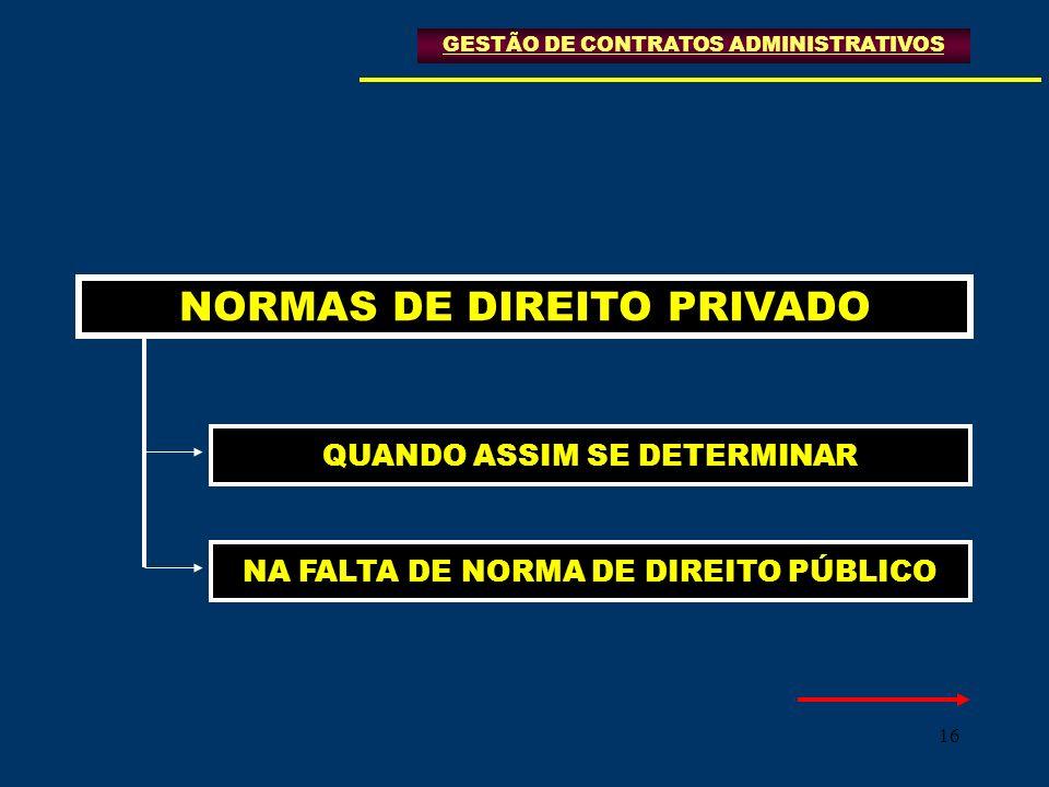 16 NORMAS DE DIREITO PRIVADO QUANDO ASSIM SE DETERMINAR GESTÃO DE CONTRATOS ADMINISTRATIVOS NA FALTA DE NORMA DE DIREITO PÚBLICO
