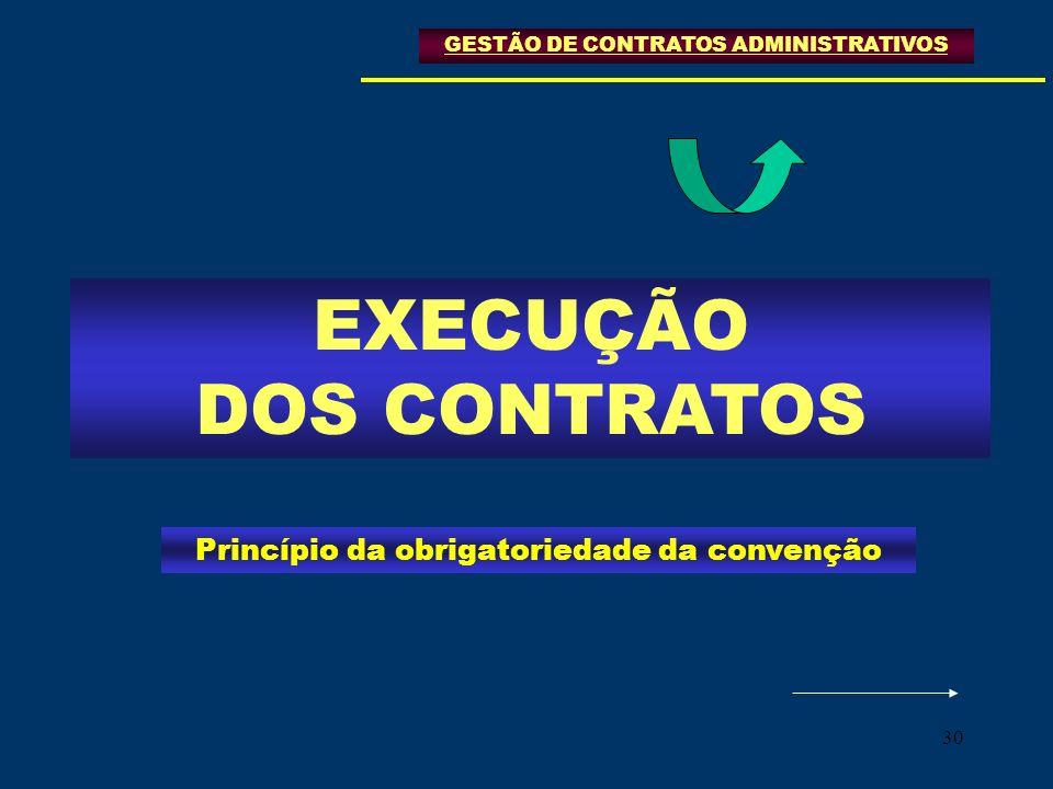 30 EXECUÇÃO DOS CONTRATOS GESTÃO DE CONTRATOS ADMINISTRATIVOS Princípio da obrigatoriedade da convenção