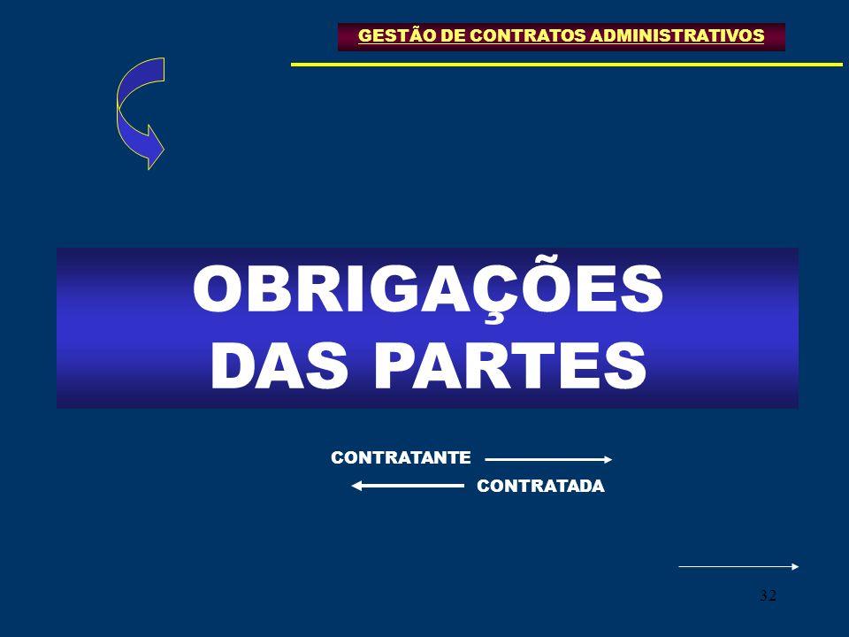 32 OBRIGAÇÕES DAS PARTES GESTÃO DE CONTRATOS ADMINISTRATIVOS CONTRATANTE CONTRATADA