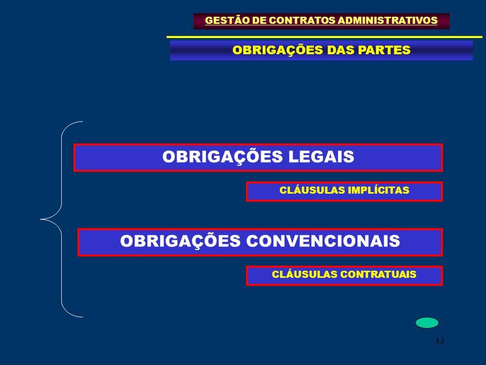 33 GESTÃO DE CONTRATOS ADMINISTRATIVOS OBRIGAÇÕES DAS PARTES OBRIGAÇÕES LEGAIS OBRIGAÇÕES CONVENCIONAIS CLÁUSULAS IMPLÍCITAS CLÁUSULAS CONTRATUAIS