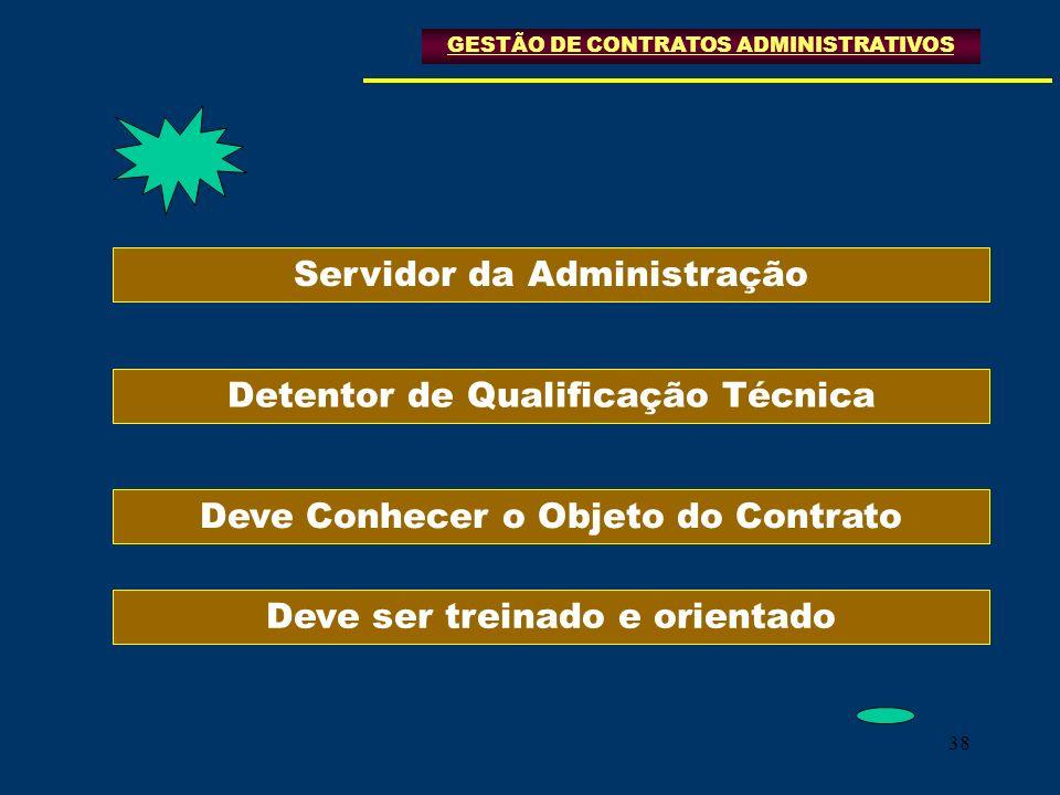 38 GESTÃO DE CONTRATOS ADMINISTRATIVOS Servidor da Administração Detentor de Qualificação Técnica Deve Conhecer o Objeto do Contrato Deve ser treinado