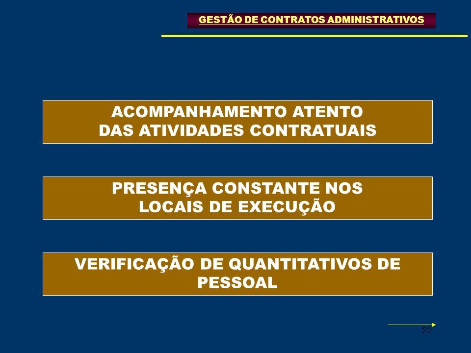 50 GESTÃO DE CONTRATOS ADMINISTRATIVOS ACOMPANHAMENTO ATENTO DAS ATIVIDADES CONTRATUAIS PRESENÇA CONSTANTE NOS LOCAIS DE EXECUÇÃO VERIFICAÇÃO DE QUANT