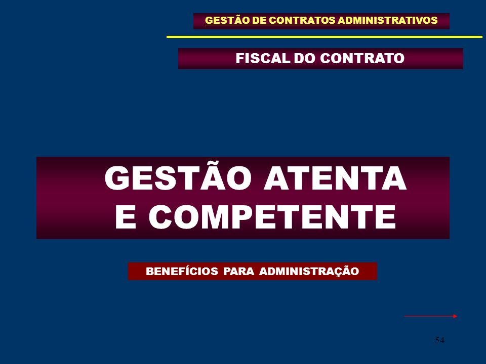 54 FISCAL DO CONTRATO GESTÃO DE CONTRATOS ADMINISTRATIVOS GESTÃO ATENTA E COMPETENTE BENEFÍCIOS PARA ADMINISTRAÇÃO