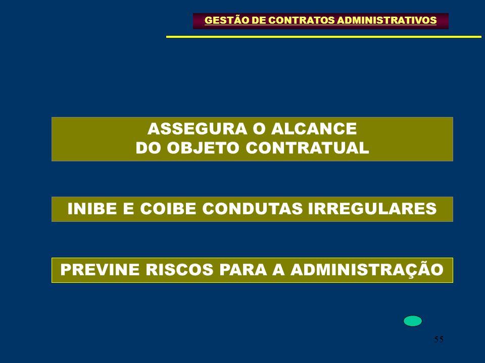 55 GESTÃO DE CONTRATOS ADMINISTRATIVOS ASSEGURA O ALCANCE DO OBJETO CONTRATUAL INIBE E COIBE CONDUTAS IRREGULARES PREVINE RISCOS PARA A ADMINISTRAÇÃO