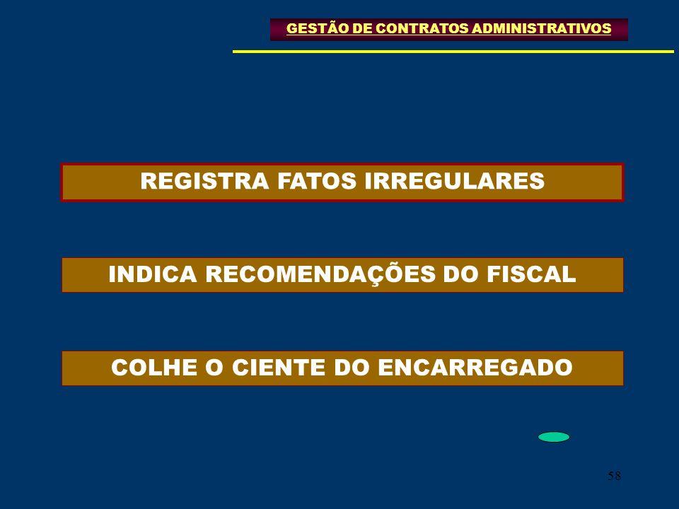 58 GESTÃO DE CONTRATOS ADMINISTRATIVOS REGISTRA FATOS IRREGULARES INDICA RECOMENDAÇÕES DO FISCAL COLHE O CIENTE DO ENCARREGADO