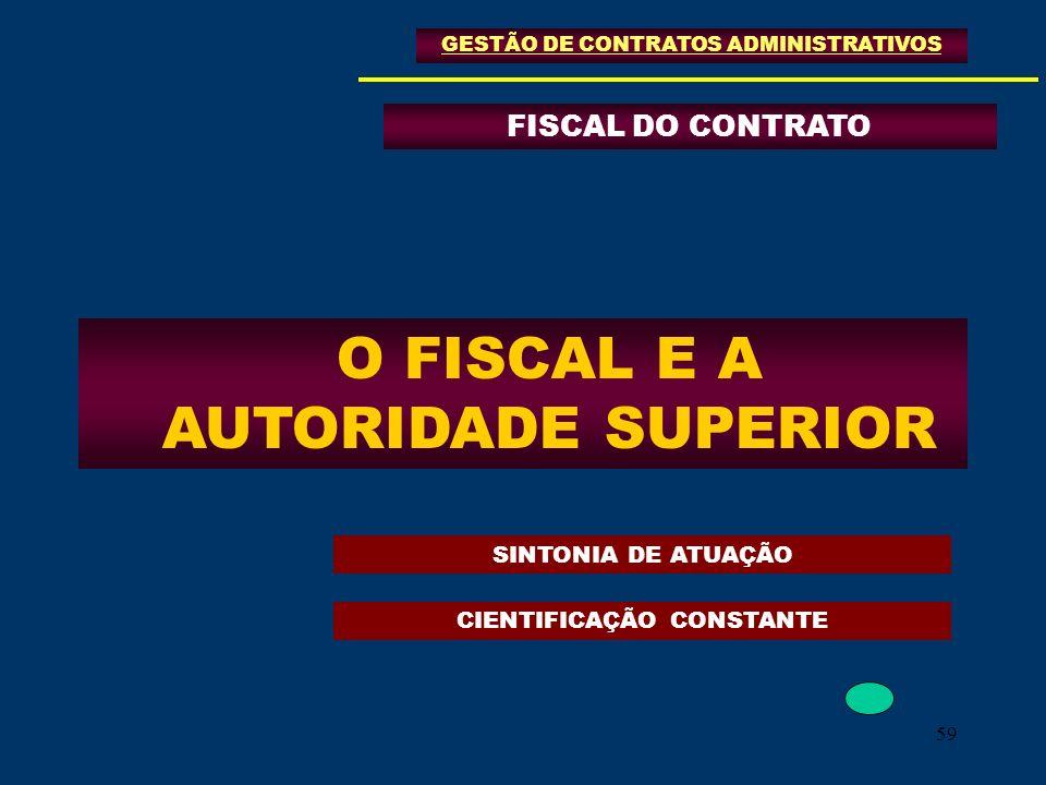 59 FISCAL DO CONTRATO GESTÃO DE CONTRATOS ADMINISTRATIVOS O FISCAL E A AUTORIDADE SUPERIOR SINTONIA DE ATUAÇÃO CIENTIFICAÇÃO CONSTANTE