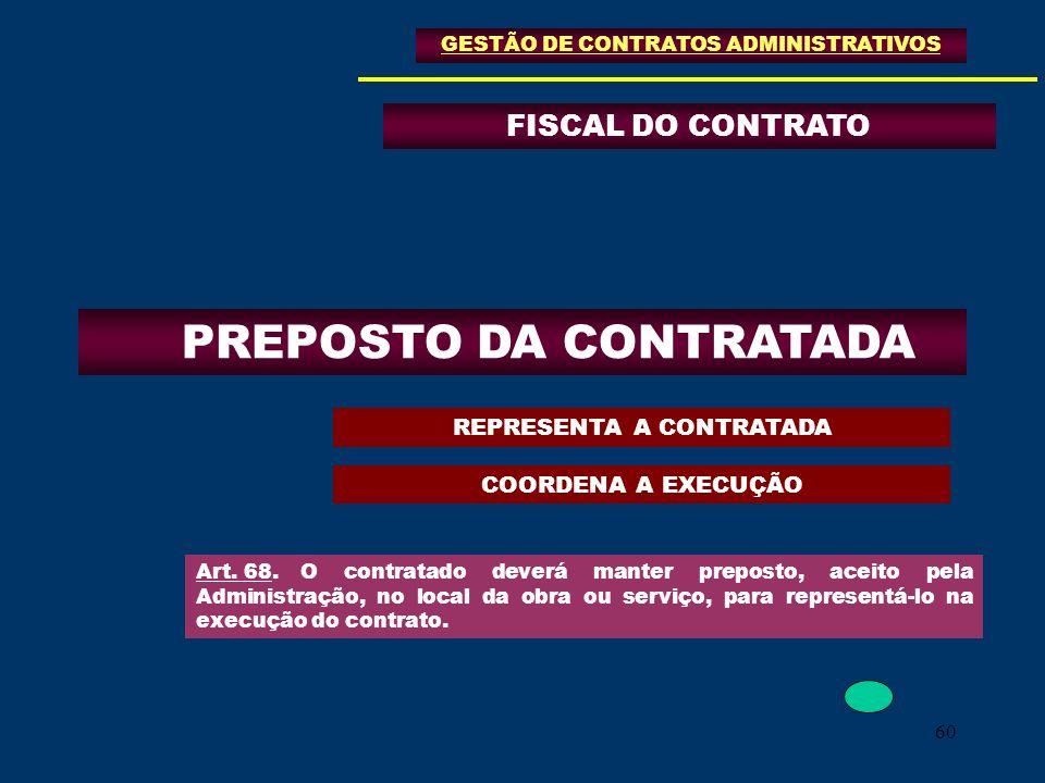 60 FISCAL DO CONTRATO GESTÃO DE CONTRATOS ADMINISTRATIVOS PREPOSTO DA CONTRATADA REPRESENTA A CONTRATADA COORDENA A EXECUÇÃO Art. 68.O contratado deve