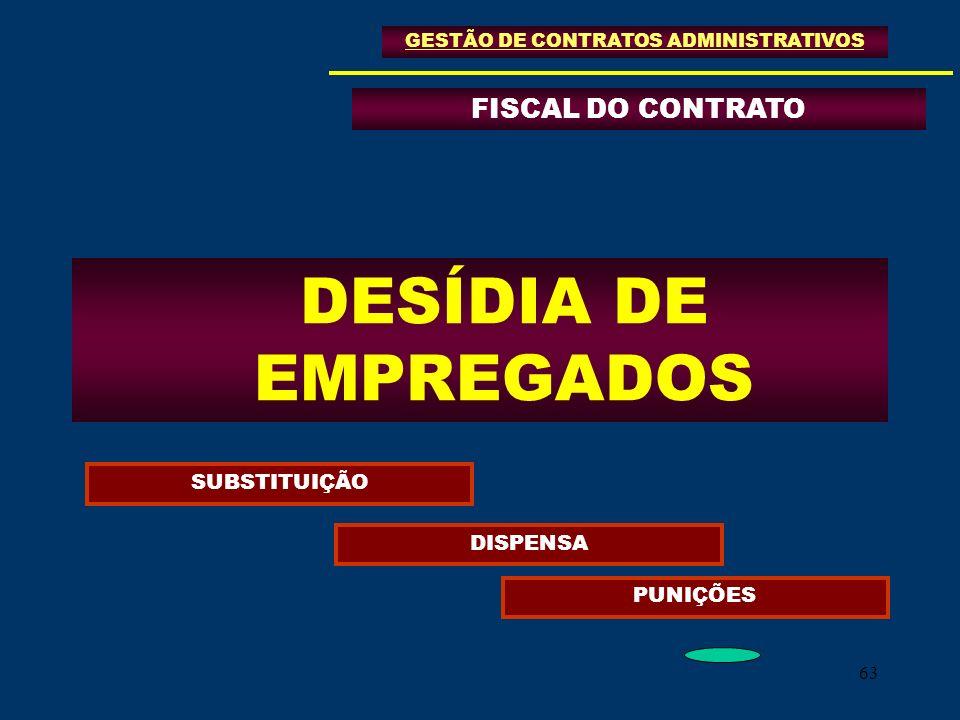 63 FISCAL DO CONTRATO GESTÃO DE CONTRATOS ADMINISTRATIVOS DESÍDIA DE EMPREGADOS SUBSTITUIÇÃO DISPENSA PUNIÇÕES