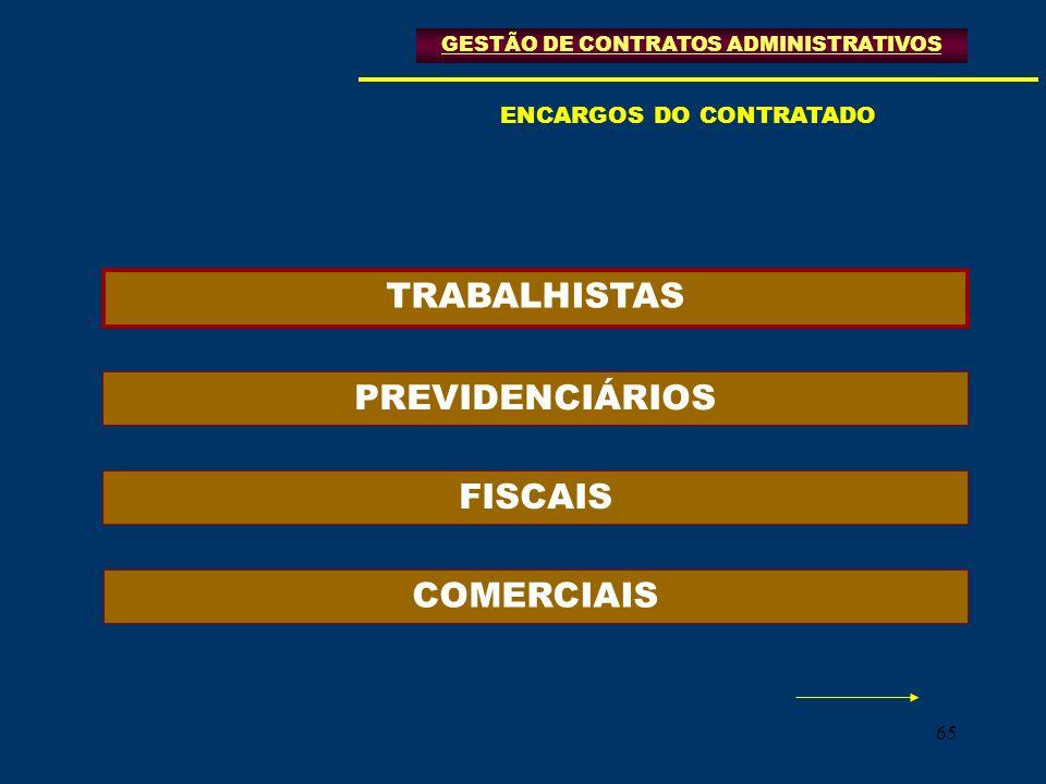 65 GESTÃO DE CONTRATOS ADMINISTRATIVOS TRABALHISTAS PREVIDENCIÁRIOS FISCAIS COMERCIAIS ENCARGOS DO CONTRATADO