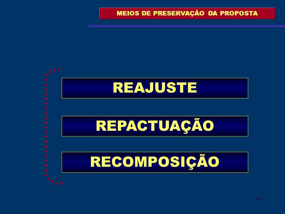 77 MEIOS DE PRESERVAÇÃO DA PROPOSTA REAJUSTE REPACTUAÇÃO RECOMPOSIÇÃO