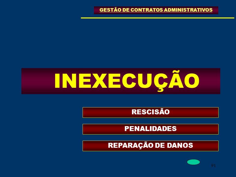 91 GESTÃO DE CONTRATOS ADMINISTRATIVOS INEXECUÇÃO RESCISÃO PENALIDADES REPARAÇÃO DE DANOS