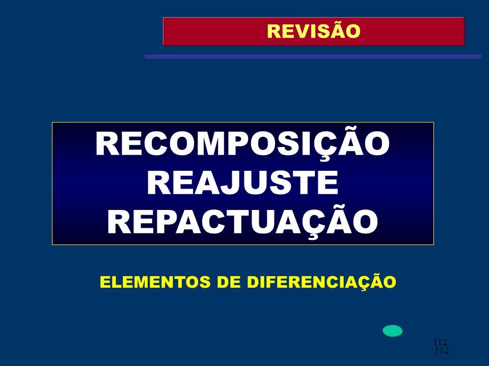 112 REVISÃO RECOMPOSIÇÃO REAJUSTE REPACTUAÇÃO ELEMENTOS DE DIFERENCIAÇÃO
