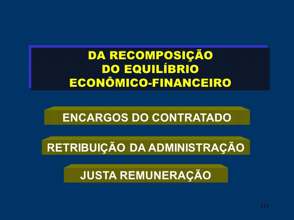 113 DA RECOMPOSIÇÃO DO EQUILÍBRIO ECONÔMICO-FINANCEIRO ENCARGOS DO CONTRATADO RETRIBUIÇÃO DA ADMINISTRAÇÃO JUSTA REMUNERAÇÃO