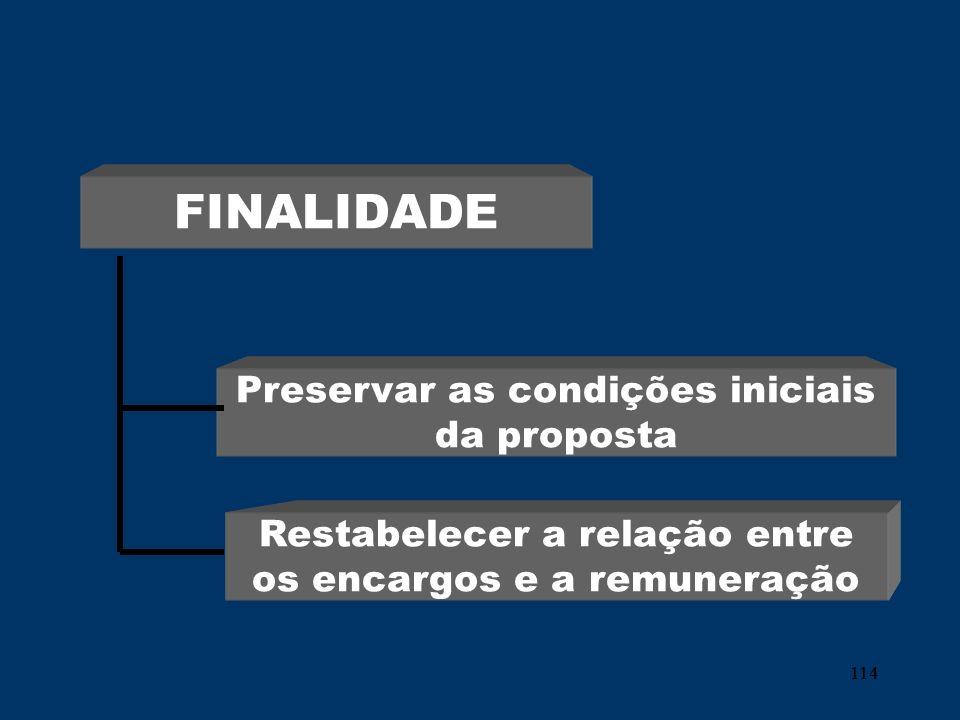 114 FINALIDADE Restabelecer a relação entre os encargos e a remuneração Preservar as condições iniciais da proposta