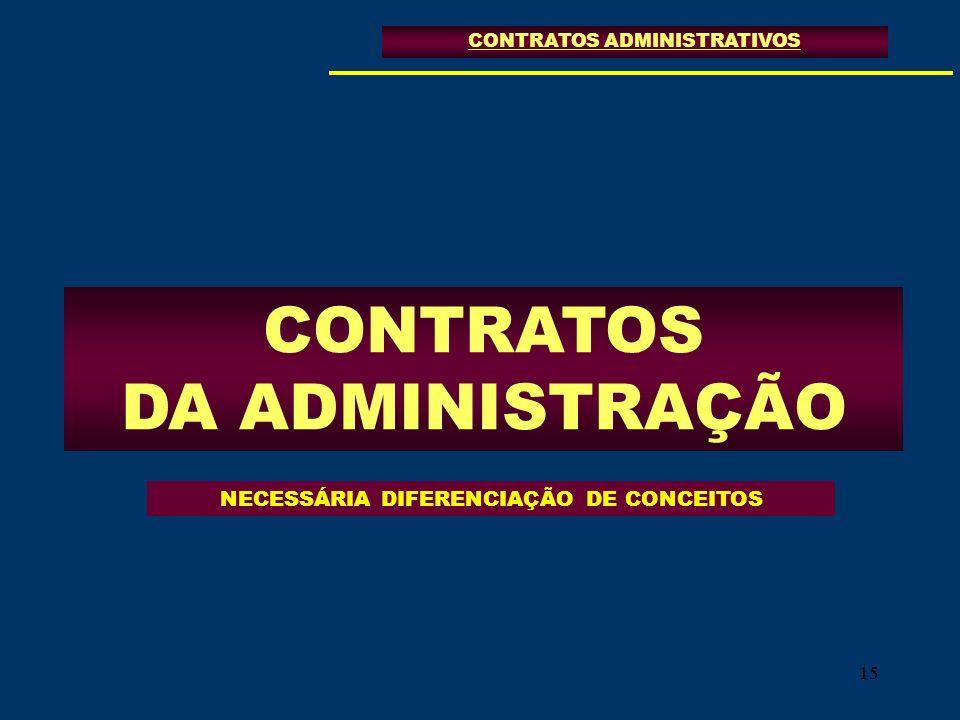 15 CONTRATOS DA ADMINISTRAÇÃO CONTRATOS ADMINISTRATIVOS NECESSÁRIA DIFERENCIAÇÃO DE CONCEITOS