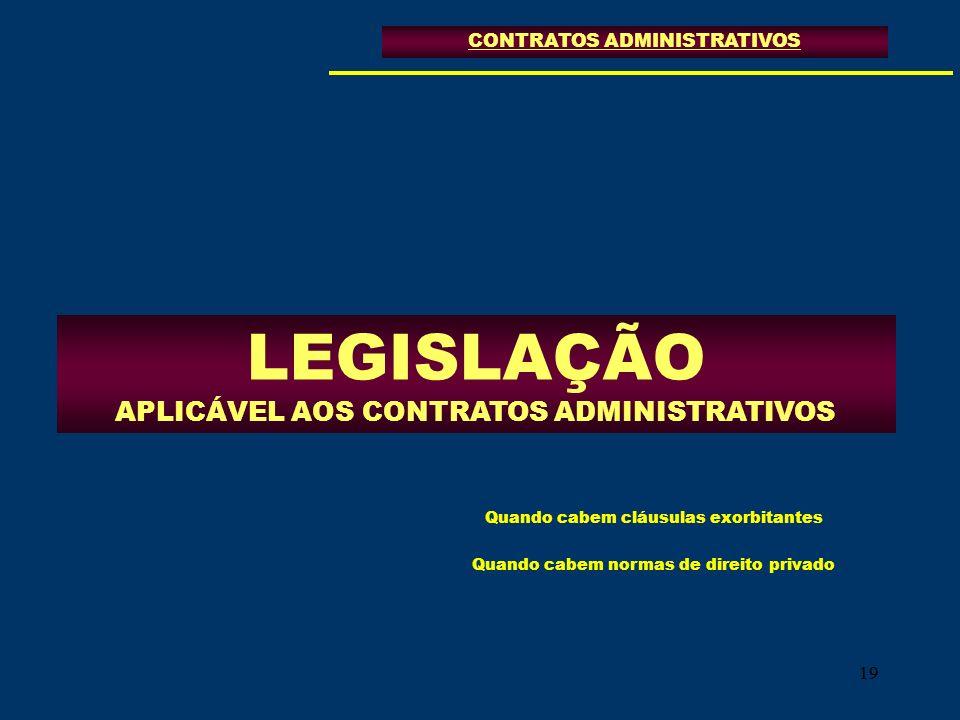 19 LEGISLAÇÃO APLICÁVEL AOS CONTRATOS ADMINISTRATIVOS CONTRATOS ADMINISTRATIVOS Quando cabem cláusulas exorbitantes Quando cabem normas de direito pri