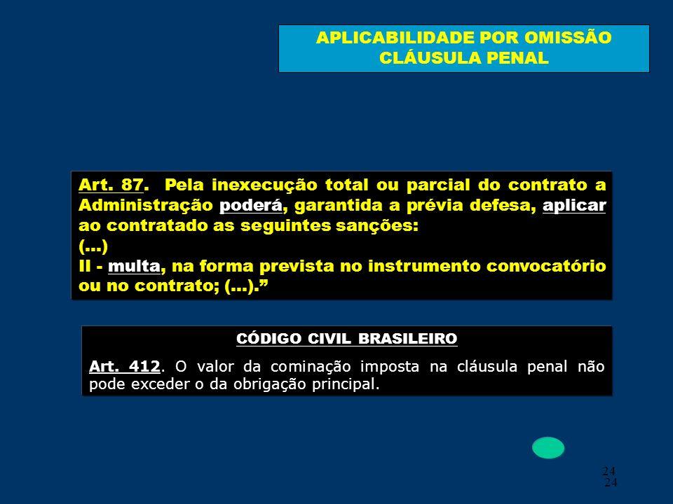24 APLICABILIDADE POR OMISSÃO CLÁUSULA PENAL Art. 87. Pela inexecução total ou parcial do contrato a Administração poderá, garantida a prévia defesa,