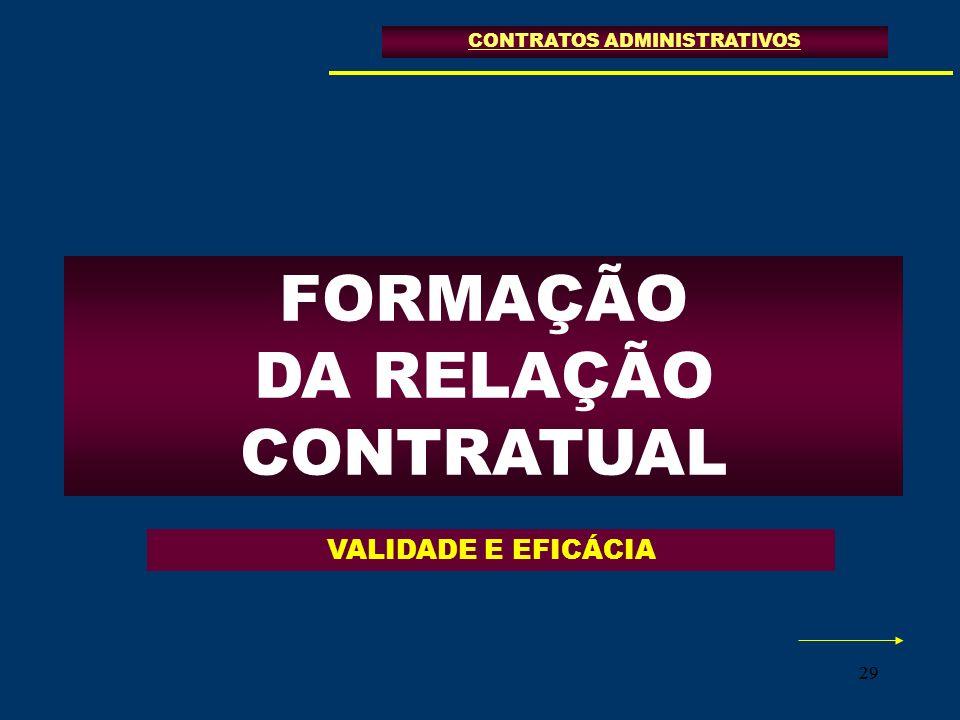 29 FORMAÇÃO DA RELAÇÃO CONTRATUAL CONTRATOS ADMINISTRATIVOS VALIDADE E EFICÁCIA