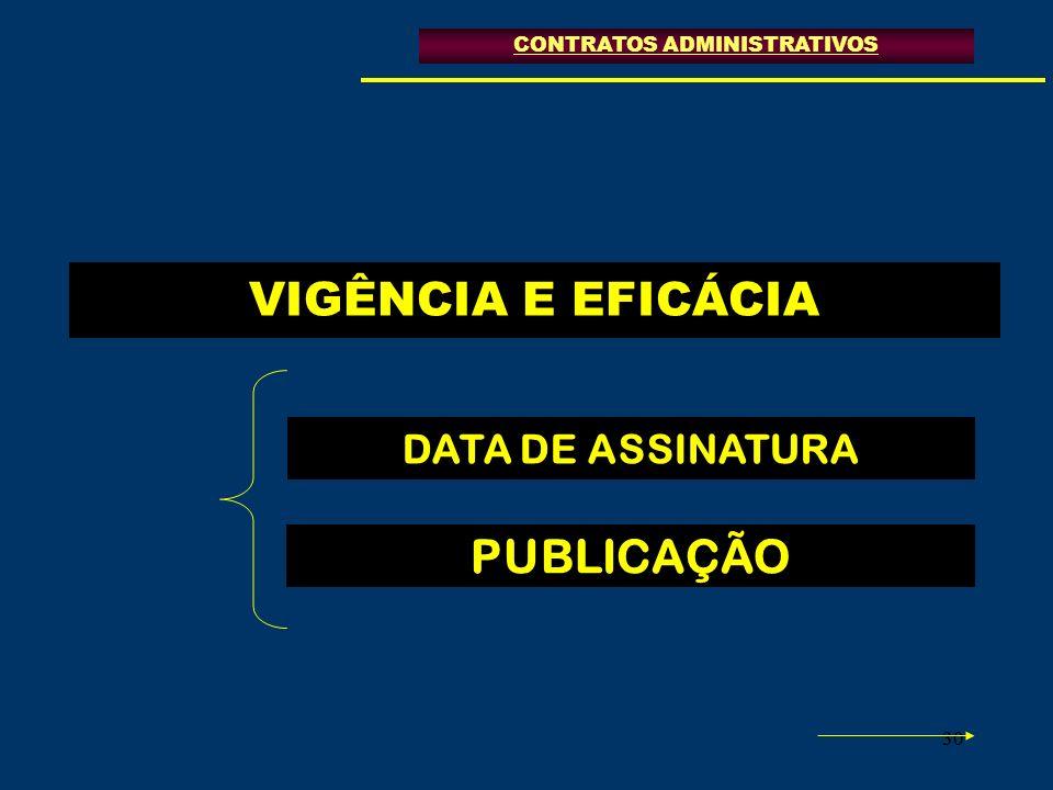 30 VIGÊNCIA E EFICÁCIA DATA DE ASSINATURA PUBLICAÇÃO CONTRATOS ADMINISTRATIVOS
