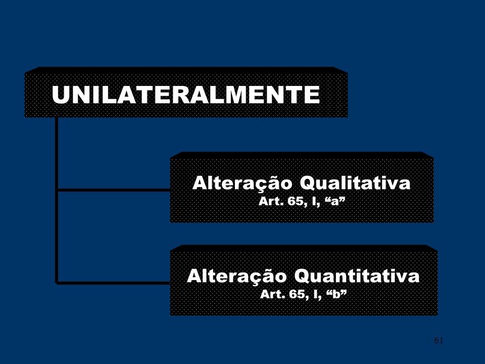 61 UNILATERALMENTE Alteração Qualitativa Art. 65, I, a Alteração Quantitativa Art. 65, I, b