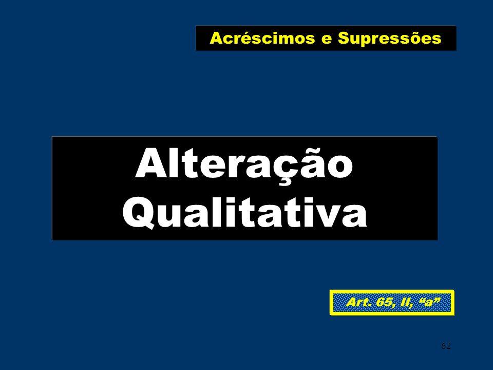 62 Alteração Qualitativa Art. 65, II, a Acréscimos e Supressões