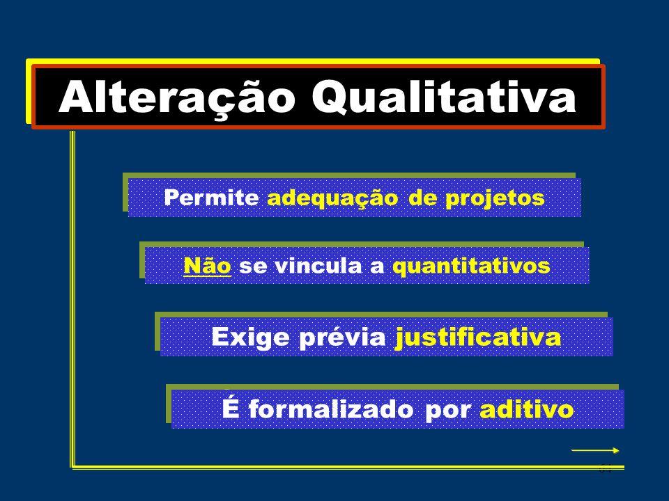64 Alteração Qualitativa Permite adequação de projetos Não se vincula a quantitativos Exige prévia justificativa É formalizado por aditivo