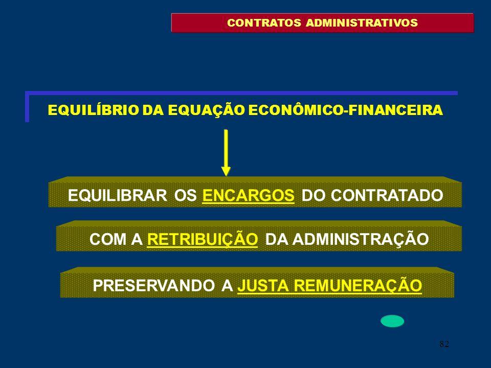 82 EQUILÍBRIO DA EQUAÇÃO ECONÔMICO-FINANCEIRA EQUILIBRAR OS ENCARGOS DO CONTRATADO COM A RETRIBUIÇÃO DA ADMINISTRAÇÃO PRESERVANDO A JUSTA REMUNERAÇÃO