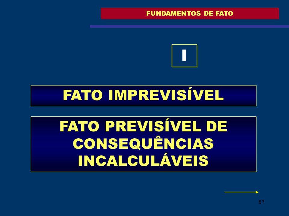 87 FUNDAMENTOS DE FATO FATO IMPREVISÍVEL FATO PREVISÍVEL DE CONSEQUÊNCIAS INCALCULÁVEIS I