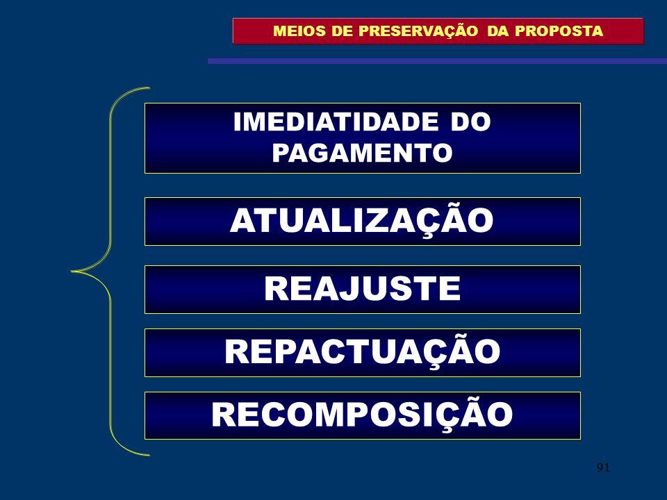 91 MEIOS DE PRESERVAÇÃO DA PROPOSTA REAJUSTE REPACTUAÇÃO RECOMPOSIÇÃO ATUALIZAÇÃO IMEDIATIDADE DO PAGAMENTO