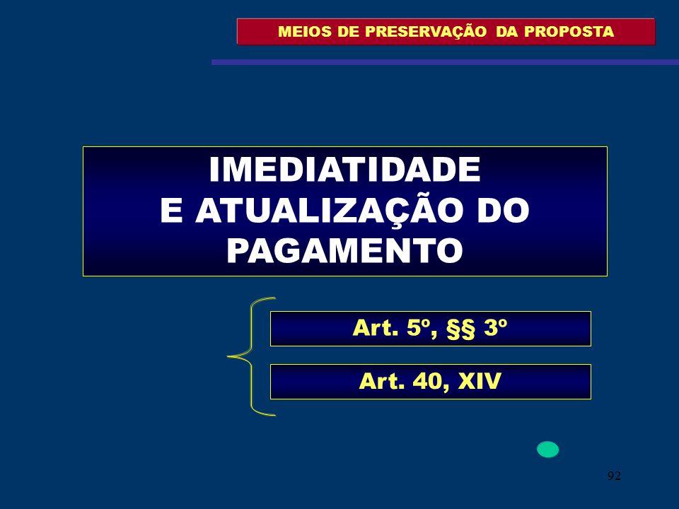 92 MEIOS DE PRESERVAÇÃO DA PROPOSTA Art. 5º, §§ 3º IMEDIATIDADE E ATUALIZAÇÃO DO PAGAMENTO Art. 40, XIV