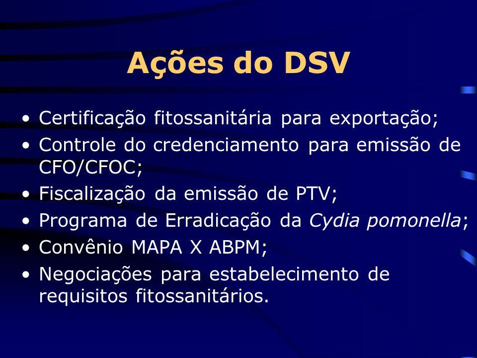 Ações do DSV Certificação fitossanitária para exportação; Controle do credenciamento para emissão de CFO/CFOC; Fiscalização da emissão de PTV; Program