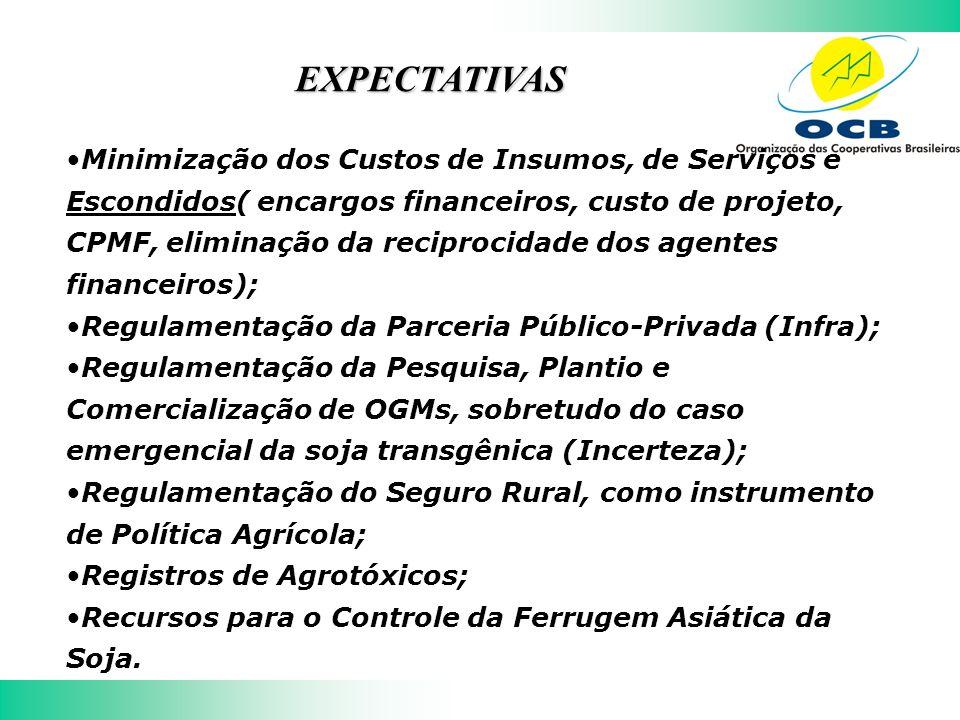 Minimização dos Custos de Insumos, de Serviços e Escondidos( encargos financeiros, custo de projeto, CPMF, eliminação da reciprocidade dos agentes financeiros); Regulamentação da Parceria Público-Privada (Infra); Regulamentação da Pesquisa, Plantio e Comercialização de OGMs, sobretudo do caso emergencial da soja transgênica (Incerteza); Regulamentação do Seguro Rural, como instrumento de Política Agrícola; Registros de Agrotóxicos; Recursos para o Controle da Ferrugem Asiática da Soja.