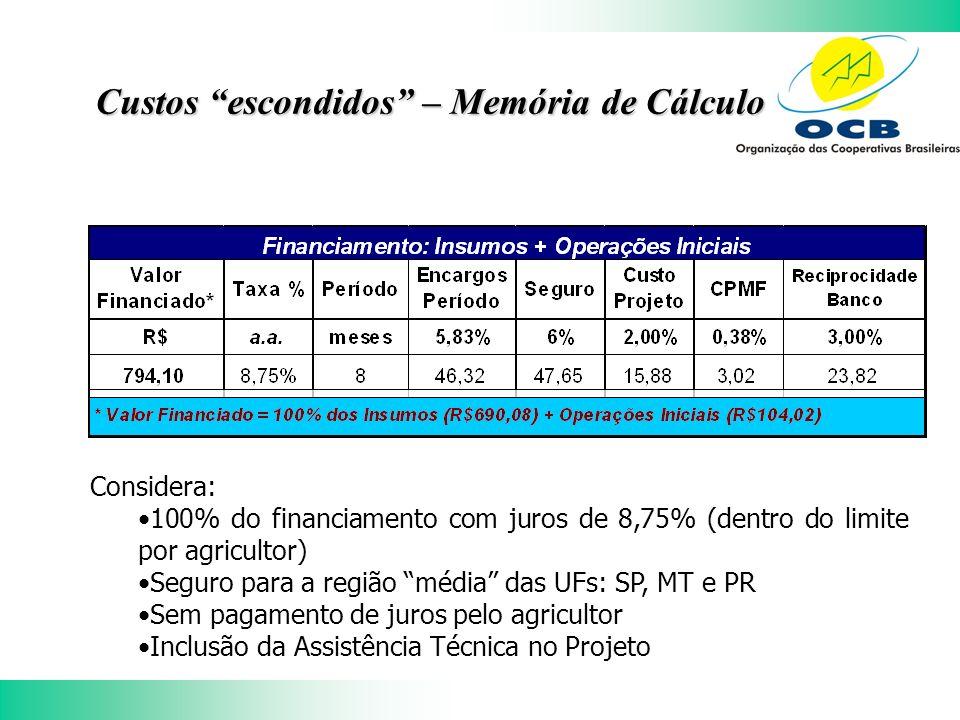 Custos escondidos – Memória de Cálculo Considera: 100% do financiamento com juros de 8,75% (dentro do limite por agricultor) Seguro para a região média das UFs: SP, MT e PR Sem pagamento de juros pelo agricultor Inclusão da Assistência Técnica no Projeto