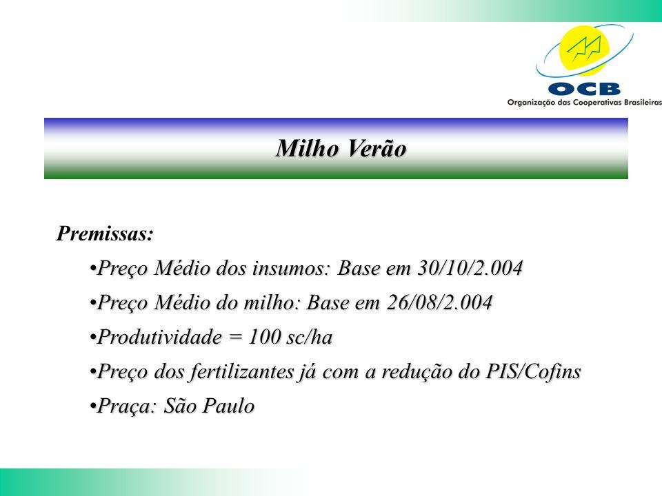 Milho Verão Premissas: Preço Médio dos insumos: Base em 30/10/2.004Preço Médio dos insumos: Base em 30/10/2.004 Preço Médio do milho: Base em 26/08/2.004Preço Médio do milho: Base em 26/08/2.004 Produtividade = 100 sc/haProdutividade = 100 sc/ha Preço dos fertilizantes já com a redução do PIS/CofinsPreço dos fertilizantes já com a redução do PIS/Cofins Praça: São PauloPraça: São Paulo