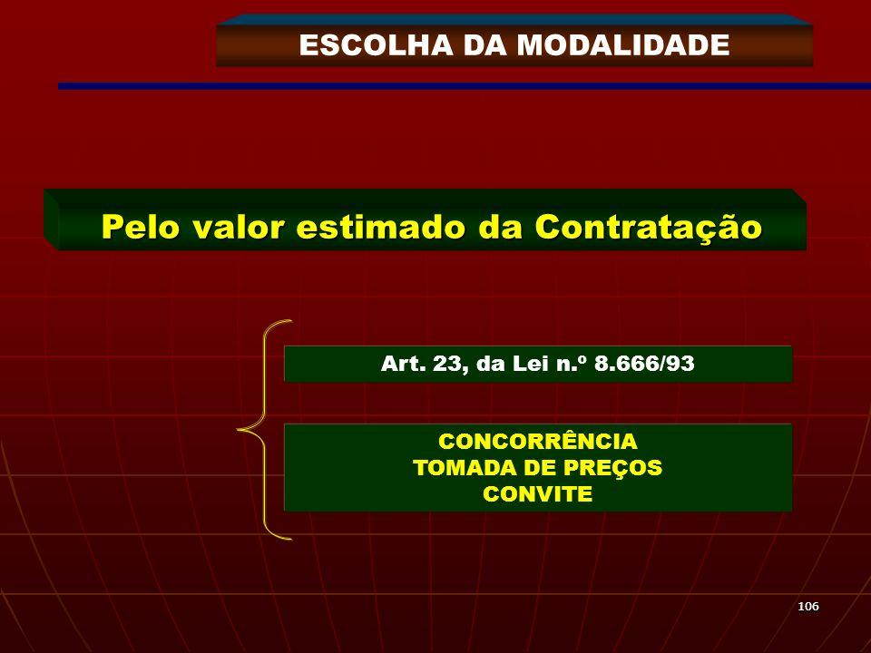106106 ESCOLHA DA MODALIDADE Pelo valor estimado da Contratação Art. 23, da Lei n.º 8.666/93 CONCORRÊNCIA TOMADA DE PREÇOS CONVITE