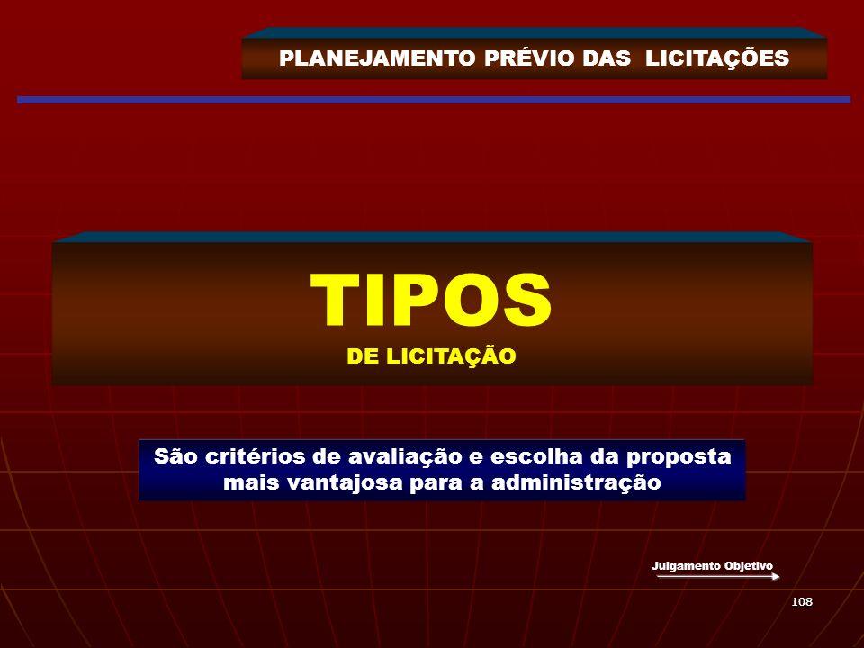 108108 PLANEJAMENTO PRÉVIO DAS LICITAÇÕES TIPOS DE LICITAÇÃO São critérios de avaliação e escolha da proposta mais vantajosa para a administração Julg