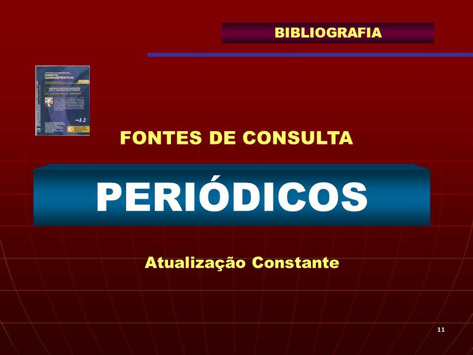 1111 PERIÓDICOS Atualização Constante FONTES DE CONSULTA BIBLIOGRAFIA