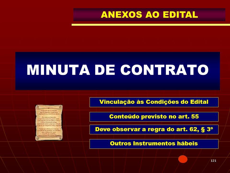 121 MINUTA DE CONTRATO Vinculação às Condições do Edital ANEXOS AO EDITAL Conteúdo previsto no art. 55 Deve observar a regra do art. 62, § 3º Outros I