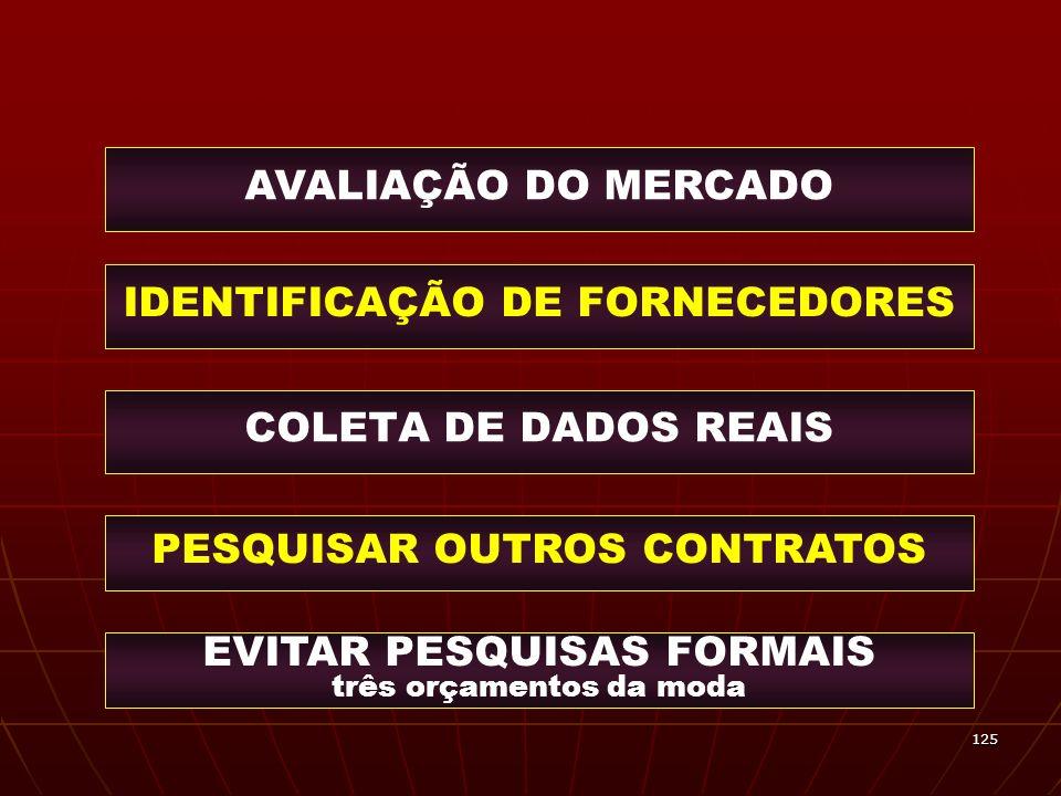 125 COLETA DE DADOS REAIS AVALIAÇÃO DO MERCADO IDENTIFICAÇÃO DE FORNECEDORES EVITAR PESQUISAS FORMAIS três orçamentos da moda PESQUISAR OUTROS CONTRAT