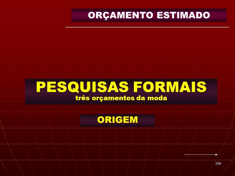 126 PESQUISAS FORMAIS três orçamentos da moda ORIGEM ORÇAMENTO ESTIMADO