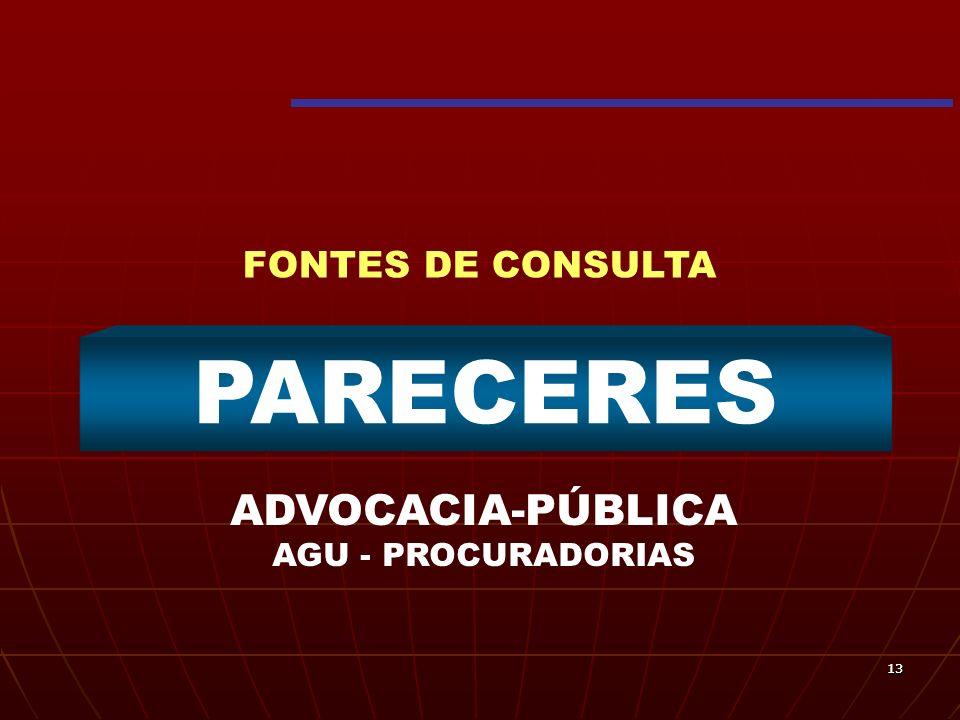 1313 PARECERES ADVOCACIA-PÚBLICA AGU - PROCURADORIAS FONTES DE CONSULTA
