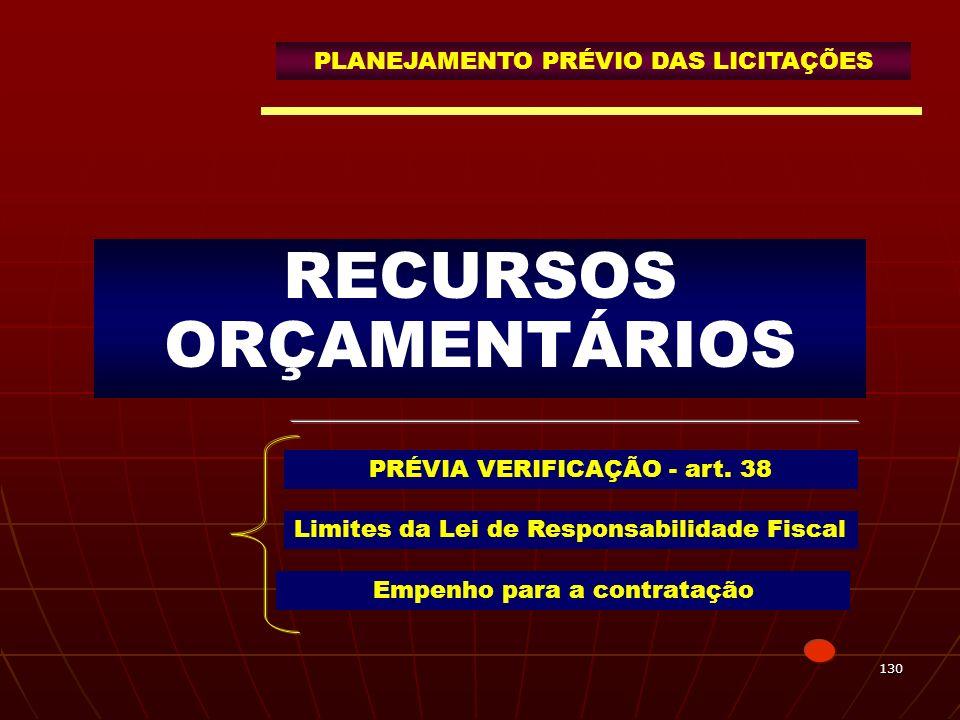 130 RECURSOS ORÇAMENTÁRIOS PRÉVIA VERIFICAÇÃO - art. 38 PLANEJAMENTO PRÉVIO DAS LICITAÇÕES Limites da Lei de Responsabilidade Fiscal Empenho para a co