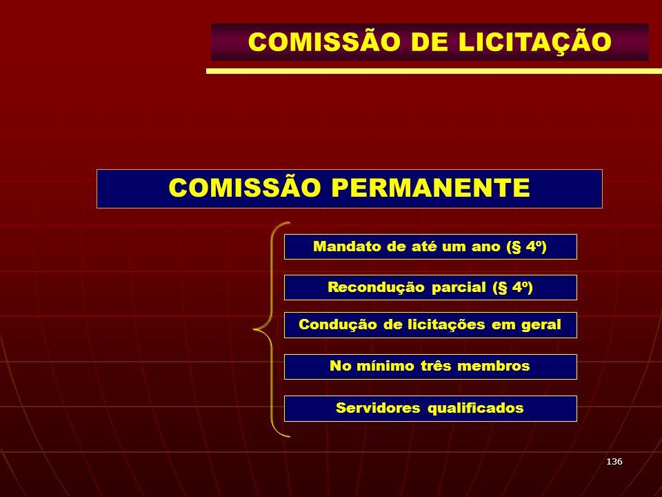 136 COMISSÃO DE LICITAÇÃO COMISSÃO PERMANENTE Mandato de até um ano (§ 4º) Recondução parcial (§ 4º) Condução de licitações em geral No mínimo três me