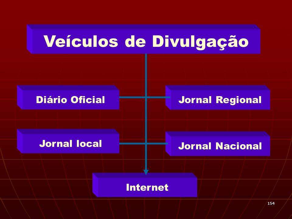 154 Veículos de Divulgação Diário Oficial Jornal local Jornal Regional Internet Jornal Nacional