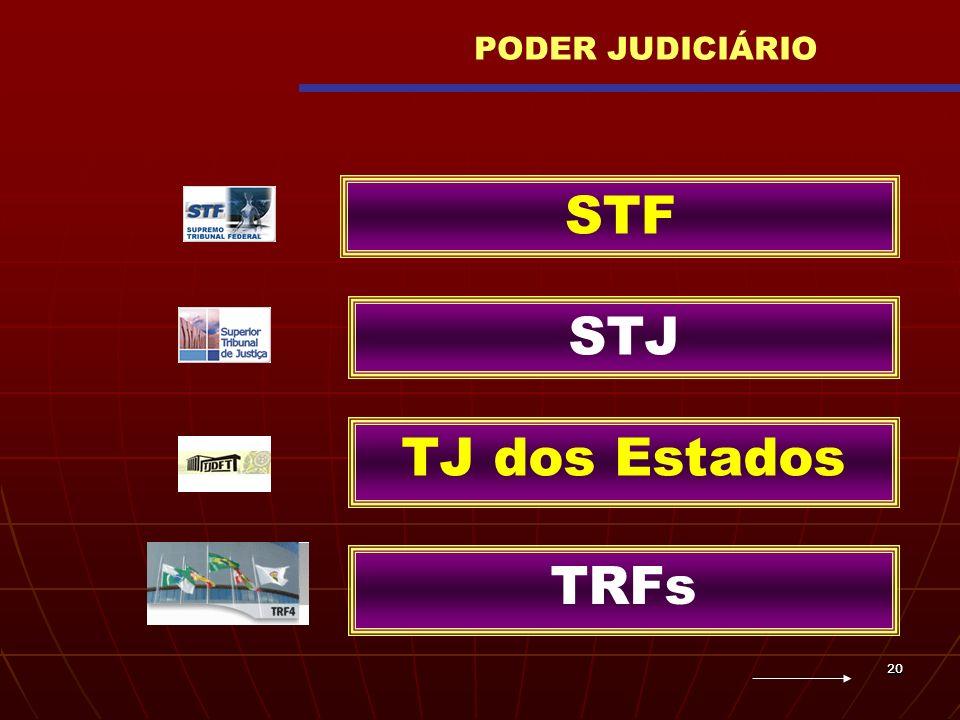 2020 STF PODER JUDICIÁRIO STJ TJ dos Estados TRFs
