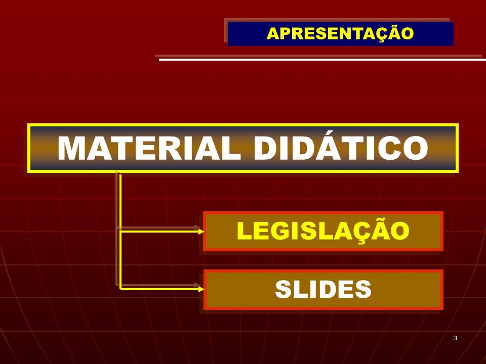 33 MATERIAL DIDÁTICO APRESENTAÇÃO SLIDES LEGISLAÇÃO