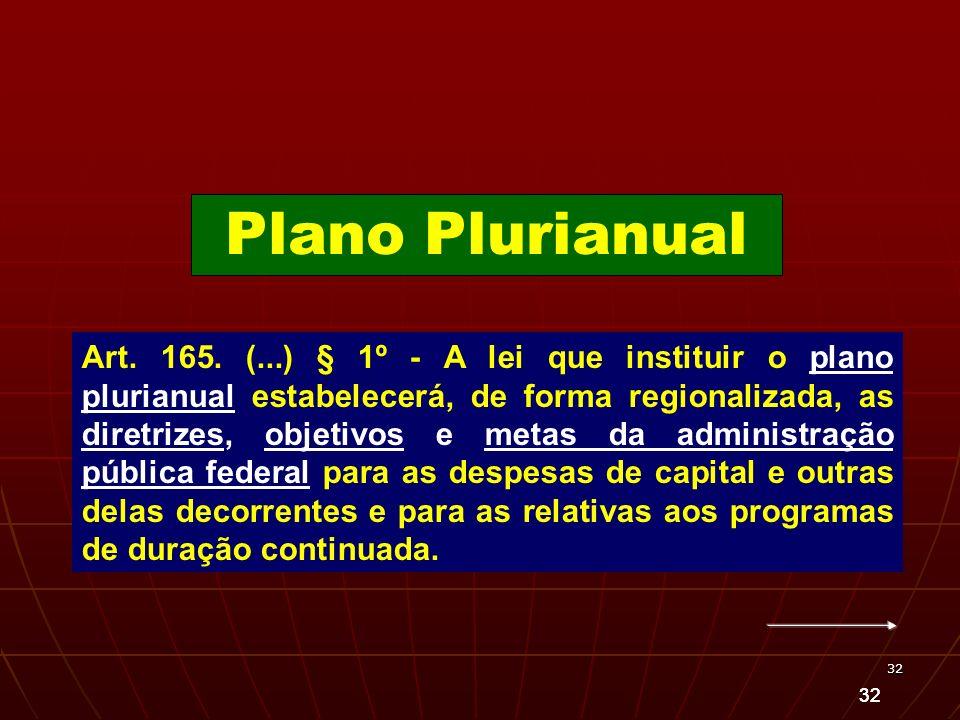 32 Art. 165. (...) § 1º - A lei que instituir o plano plurianual estabelecerá, de forma regionalizada, as diretrizes, objetivos e metas da administraç